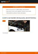 PDF opas A3 -huollosta