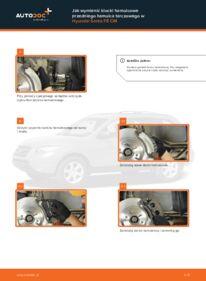 Jak przeprowadzić wymianę: Klocki Hamulcowe w 2.2 CRDi 4x4 Hyundai Santa Fe cm