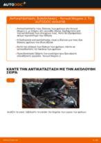 Ρίξτε μια ματιά σε ενημερωτικά PDF οδηγιών συντήρησης και επισκευής αυτοκινήτων