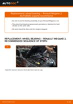 RENAULT MEGANE manual pdf free download
