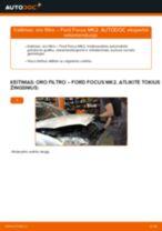 Automechanikų rekomendacijos FORD Ford Focus mk2 Sedanas 1.8 TDCi Alyvos filtras keitimui