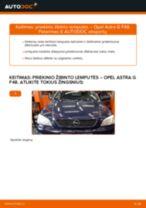 Automechanikų rekomendacijos OPEL Opel Meriva x03 1.6 16V (E75) Thermostat keitimui