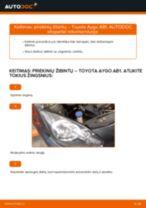 Automechanikų rekomendacijos TOYOTA Toyota Aygo ab1 1.4 HDi Amortizatorius keitimui