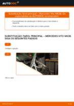 Descubra nosso tutorial informativo sobre como solucionar problemas de Sistema eléctrico