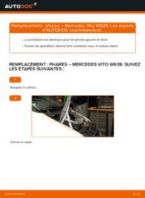 Comment effectuer un remplacement de Phare Avant sur 112 CDI 2.2 (638.194) Mercedes W638 Bus