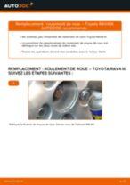 Comment changer : roulement de roue arrière sur Toyota RAV4 III - Guide de remplacement
