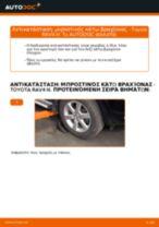 Πώς αλλαγη και ρυθμιζω Ψαλίδια αυτοκινήτου TOYOTA RAV4: οδηγός pdf