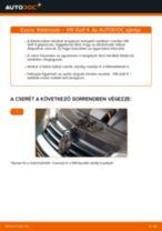 Hátsó féktárcsák-csere VW Golf 4 gépkocsin – Útmutató
