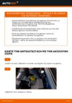 Πώς να αλλάξετε δισκόπλακες εμπρός σε VW Golf 4 - Οδηγίες αντικατάστασης