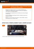 Remplacement de Vis bouchon carter d'huile sur VW Pointer Pickup : trucs et astuces