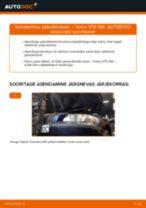 Kuidas vahetada Volvo V70 SW taga-piduriklotse – õpetus