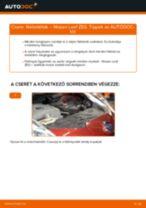 Autószerelői ajánlások - NISSAN NISSAN LEAF Elektrik Fékbetét csere