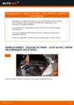 Tutoriel PDF étape par étape sur le changement de Filtre à Huile sur BMW i8 i12
