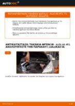 Αλλαγή Τακάκια Φρένων AUDI A6: δωρεάν pdf
