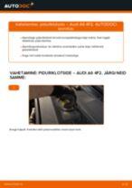 AUDI A6 Piduriklotsid vahetus: tasuta pdf