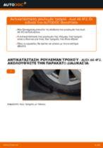 Εγχειρίδιο PDF στη συντήρηση A6