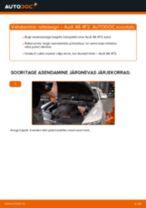 DIY käsiraamat Rattalaager asendamiseks AUDI 80 1995