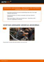 Kuidas vahetada Opel Meriva X03 esi-piduriklotse – õpetus