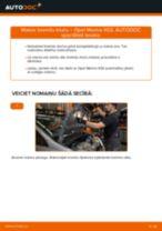 Rokasgrāmata PDF par MOVANO apkopi
