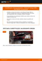 Recomendações do mecânico de automóveis sobre a substituição de RENAULT Twingo c06 1.2 16V Pastilhas De Travão