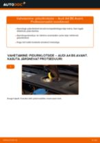 Kuidas vahetada Audi A4 B6 Avant esi-piduriklotse – õpetus