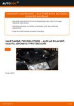 Kuidas vahetada ja reguleerida Piduriklotsid AUDI A4: pdf juhend