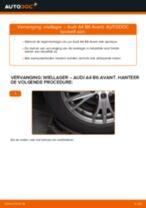 Hoe wiellager achteraan vervangen bij een Audi A4 B6 Avant – Leidraad voor bij het vervangen