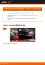 CITROËN apkopes instrukcijas pdf