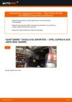 DIY käsiraamat Rattakese asendamiseks AUDI A6 2020