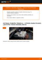 Automechanikų rekomendacijos CITROËN Citroen Xsara Picasso 1.6 HDi Spyruoklės keitimui