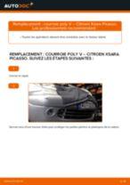 Comment changer : courroie poly V sur Citroen Xsara Picasso - Guide de remplacement