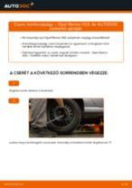 Hátsó kerékcsapágy-csere Opel Meriva X03 gépkocsin – Útmutató