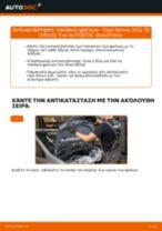 Πώς να αλλάξετε τακάκια φρένων πίσω σε Opel Meriva X03 - Οδηγίες αντικατάστασης