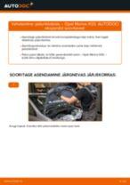 Kuidas vahetada Opel Meriva X03 taga-piduriklotse – õpetus