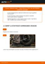 Hátsó futómű rugó-csere Opel Meriva X03 gépkocsin – Útmutató