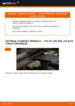 Žingsnis po žingsnio pakeiskite VOLVO V50 (MW) Stabdžių Kaladėlės PDF vadovas