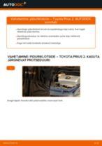 DIY käsiraamat Piduriketas asendamiseks TOYOTA PRIUS Hatchback (NHW20_)