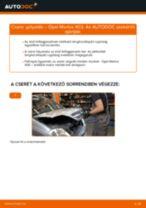 Elülső gólyaláb-csere Opel Meriva X03 gépkocsin – Útmutató