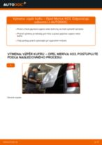 Návod na obsluhu OPEL TIGRA - Manuál PDF