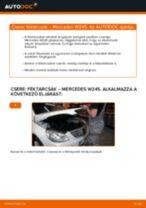Útmutató PDF B-osztály karbantartásáról