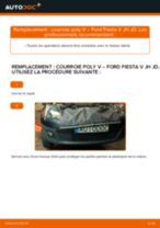 Comment changer : courroie poly V sur Ford Fiesta V JH JD - Guide de remplacement