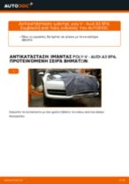 AUDI A7 αντιμετώπιση προβλημάτων εγχειρίδιο
