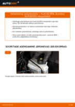 Kuidas vahetada Piduriketas tagumine ja eesmine AUDI A3 Sportback (8PA) - juhend online