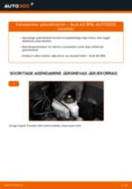 Asendamine Piduriklotsid AUDI A3: käsiraamatute