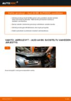 Vaiheittainen korjausopas Audi A4 B5
