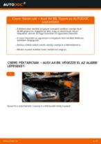 Elülső féktárcsák-csere Audi A4 B8 gépkocsin – Útmutató