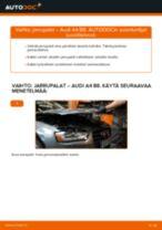 Kuinka vaihtaa ja säätää Jarrupalasarja AUDI A4: pdf-opas