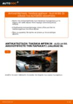 Πώς να αλλάξετε τακάκια φρένων εμπρός σε Audi A4 B8 - Οδηγίες αντικατάστασης