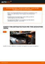 Πώς να αλλάξετε τακάκια φρένων πίσω σε Audi A4 B8 - Οδηγίες αντικατάστασης