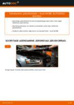 Asendamine Piduriklotsid AUDI A4: käsiraamatute